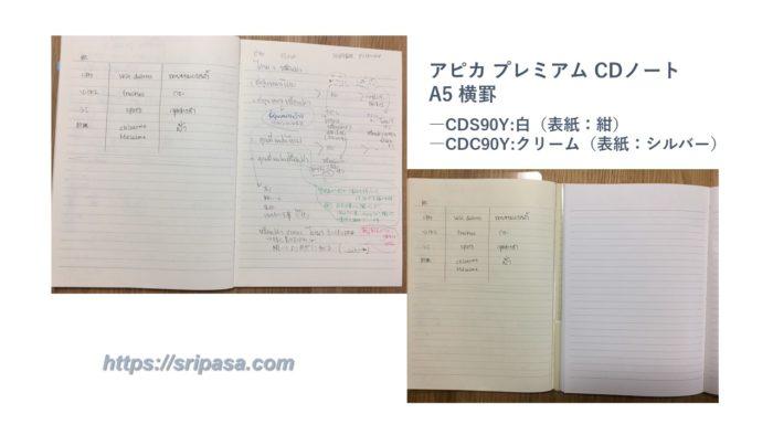 アピカ プレミアムCDノート「C.D.NOTEBOOK」A5横罫