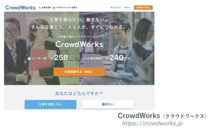 クラウドソーシング「CrowdWorks/クラウドワークス」