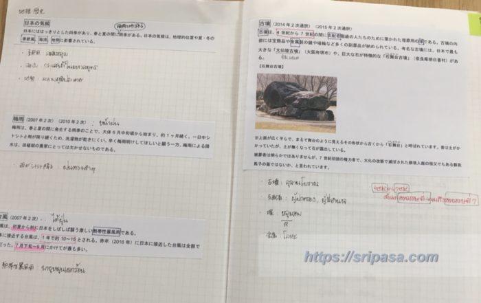 通訳案内士試験:二次試験プレゼン対策用に作成したノート(参考:『日本的事象英文300選』)