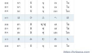 日本語の固有名詞 タイ文字