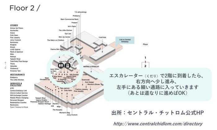 セントラルチットロム Floor2