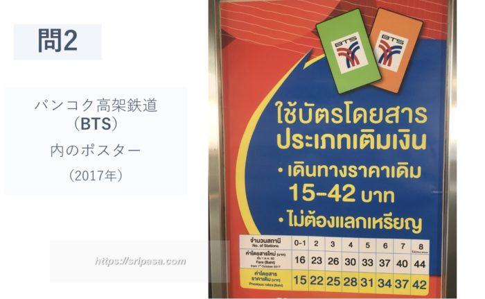 タイ語 フォント ポスター