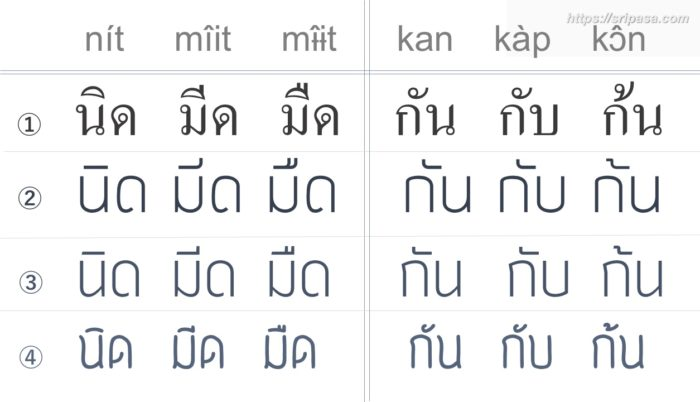 タイ語 フォント 母音 声調記号