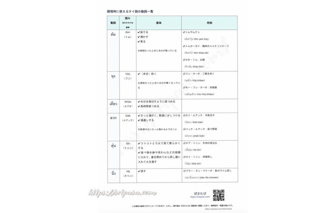 タイ語の調理用語(動詞)一覧表