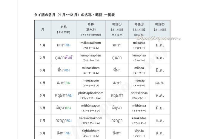 タイ語の月(1月から12月)の言い方と略語