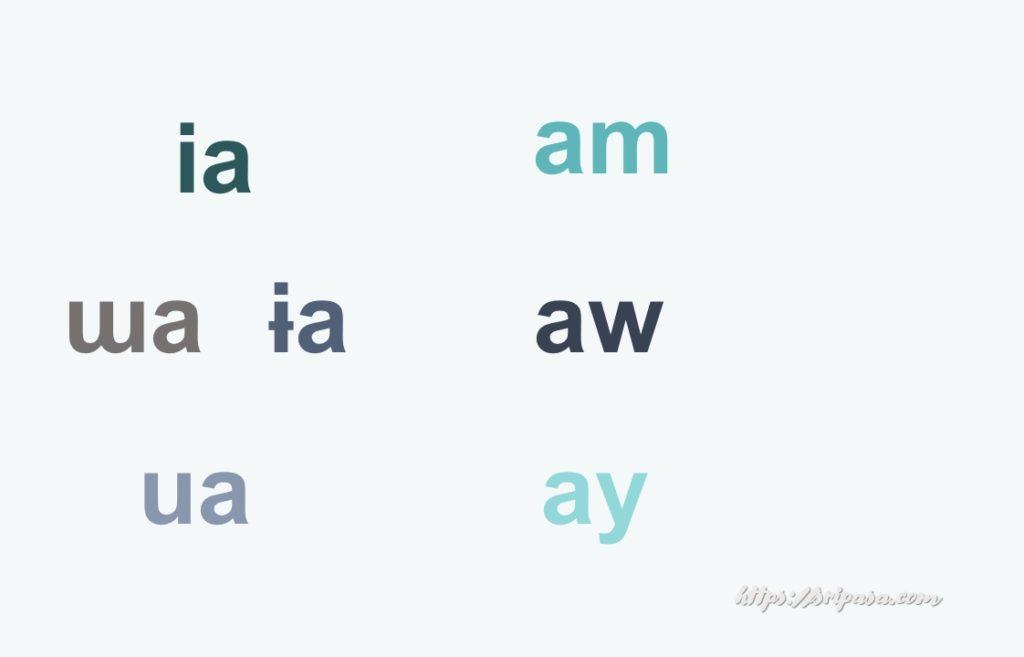 タイ語 発音記号 複合母音と余剰母音