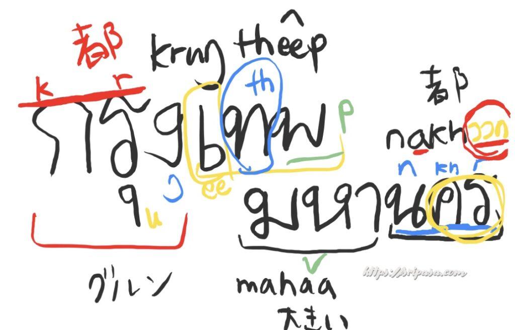 zoomのホワイトボードにペンで書いたタイ文字