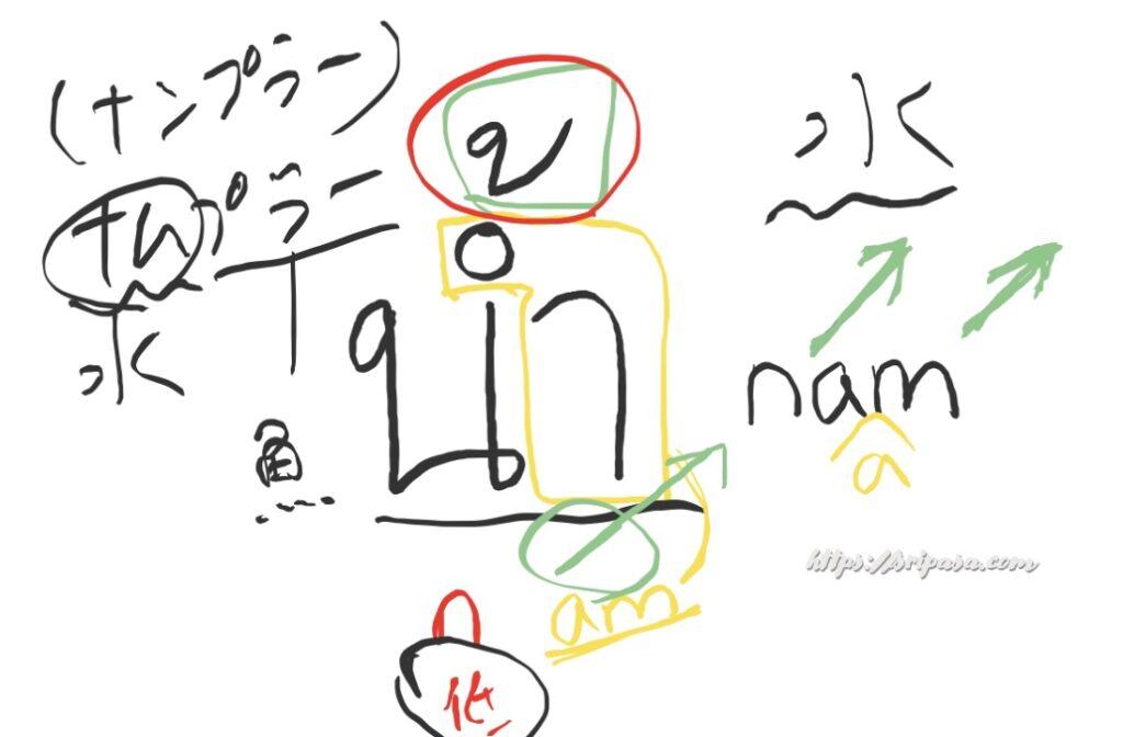 zoomのホワイトボードにスタイラスペンで書いたタイ文字น้ำ