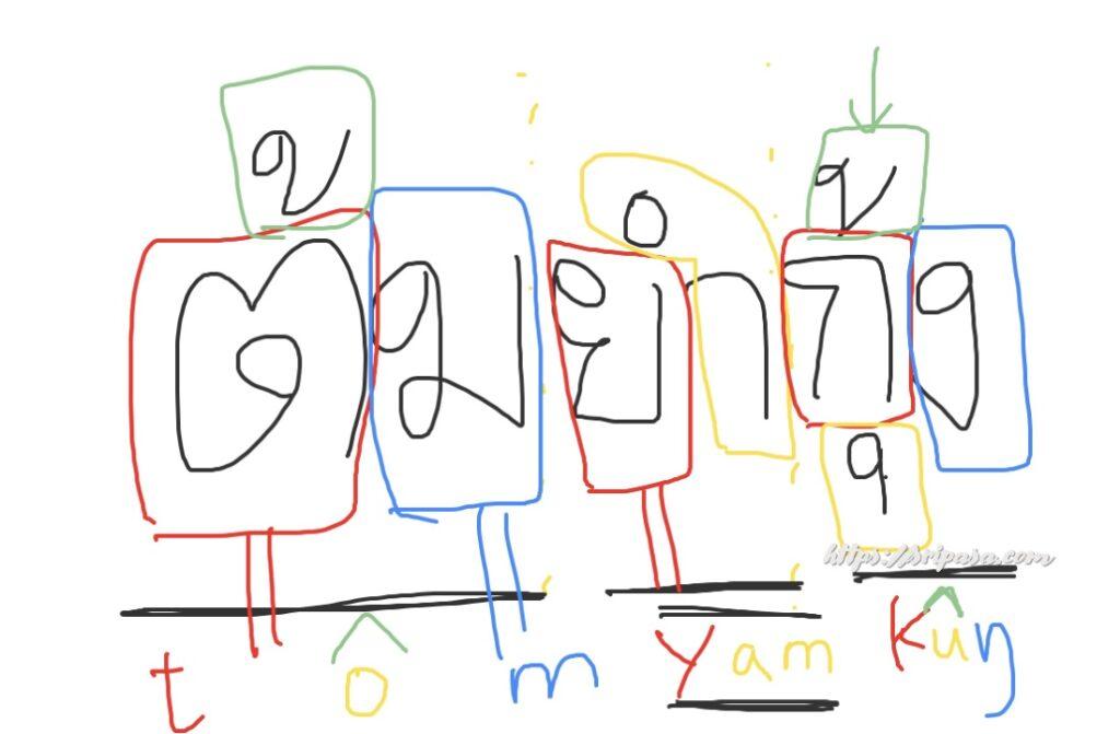 zoomのホワイトボードに指で書いたタイ文字トムヤムクン