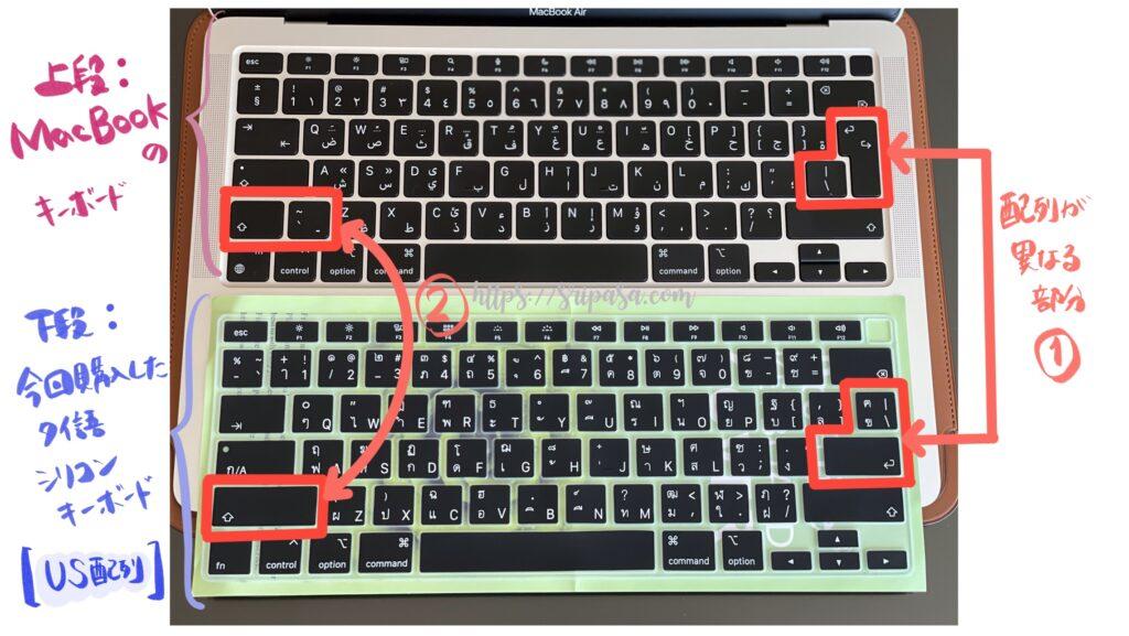 キーボードによってUS配列と異なる部分がある